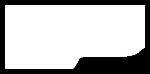 Logo Cesar pets